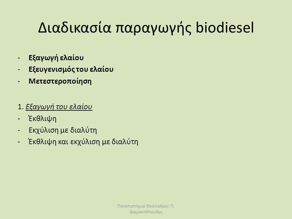 Διαδικασία παραγωγής biodiesel -Εξαγωγή ελαίου -Εξευγενισμός του ελαίου -Μετεστεροποίηση 1. Εξαγωγή του ελαίου -Έκθλιψη -Εκχύλιση με διαλύτη -Έκθλιψη