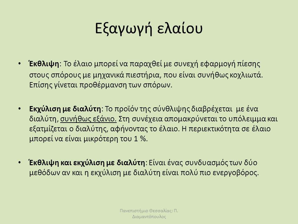 Γενικές πληροφορίες Η έλλειψη σχετικής νομοθεσίας οδήγησε στο να μην έχει η Ελλάδα ένα εργοστάσιο παραγωγής βιοαιθανόλης.