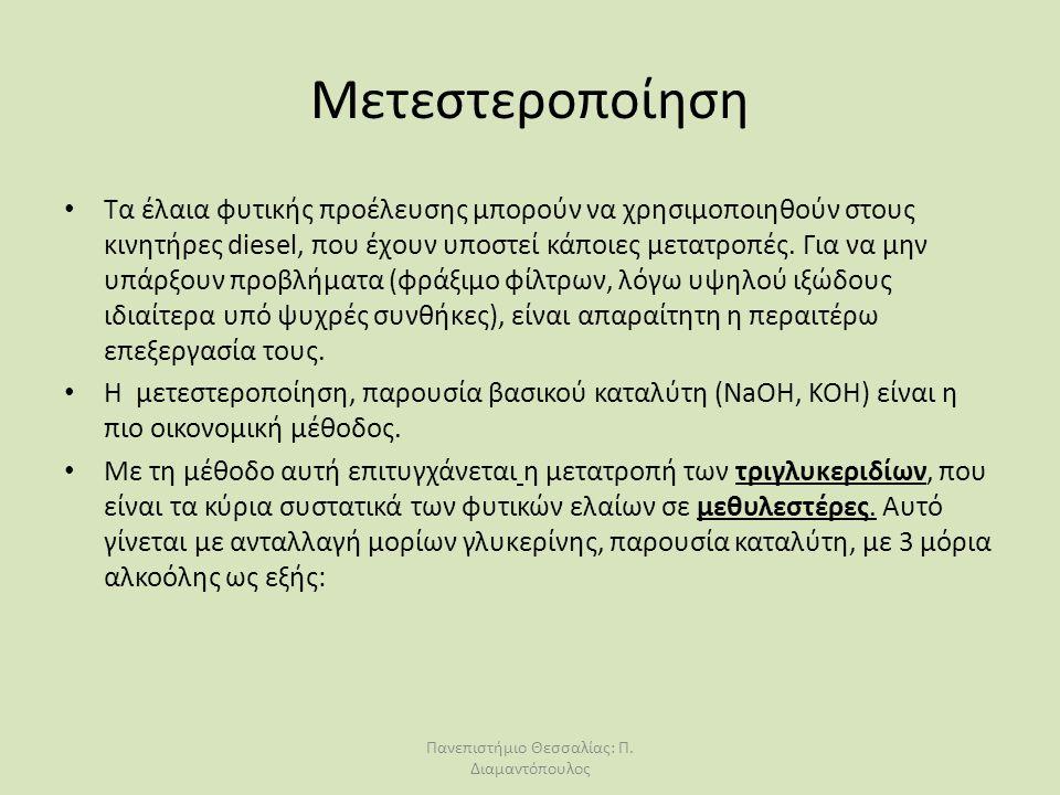 Σύγκριση αποδόσεων σε έλαια και βιοντίζελ των κύριων ενεργειακών καλλιεργειών Πηγή hhtp://www.oligae.com Πανεπιστήμιο Θεσαλίας: Π.