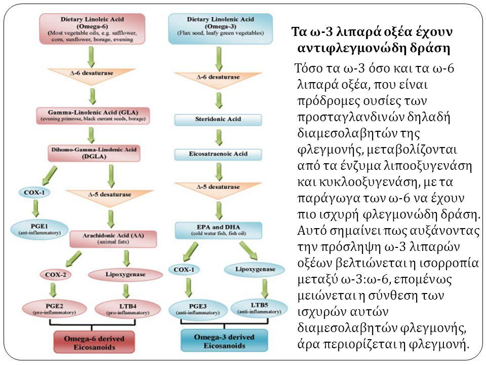 Τα ω -3 λιπαρά οξέα έχουν αντιφλεγμονώδη δράση Τόσο τα ω -3 όσο και τα ω -6 λιπαρά οξέα, που είναι πρόδρομες ουσίες των προσταγλανδινών δηλαδή διαμεσο