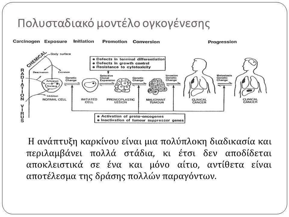 Παράγοντες καρκινογένεσης Ακτινοβολία προκαλεί βλάβες στο DNA σχηματίζοντας διμερή πυριμιδίνης Καρκίνος του δέρματος χημικές ουσίες πολυκυκλικοί υδρογονάνθρακες, νιτροζαμίνες κα Οι περισσότερες έχουν έμμεση δράση - προκαρκινογόνα - καρκινογόνοι μεταβολίτες Ογκογόνοι ιοί Άμεσα ογκογόνοι - μεταφέρουν ογκογονίδιο που ενσωματώνεται στο γονιδίωμα του ξενιστή Έμμεσα ογκογόνοι - δε φέρουν ογκογονίδιο αλλά εισάγουν το γονιδίωμά τους κοντά στο κυτταρικό ογκογονίδιο μεταβάλλοντάς το