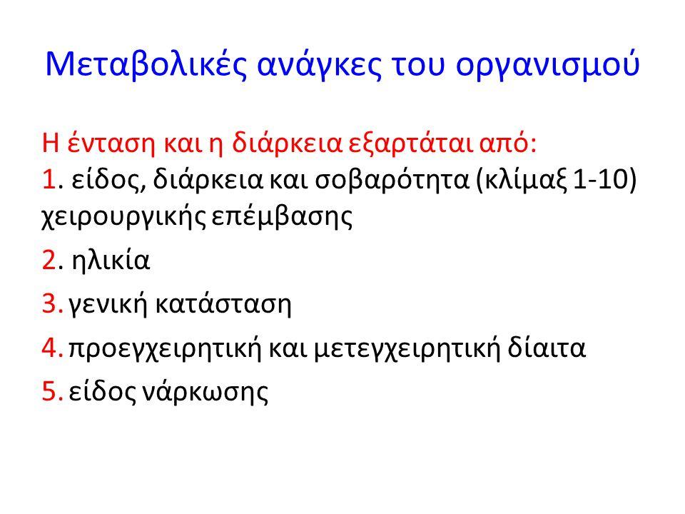 Mεταβολικές ανάγκες του οργανισμού Η ένταση και η διάρκεια εξαρτάται από: 1.