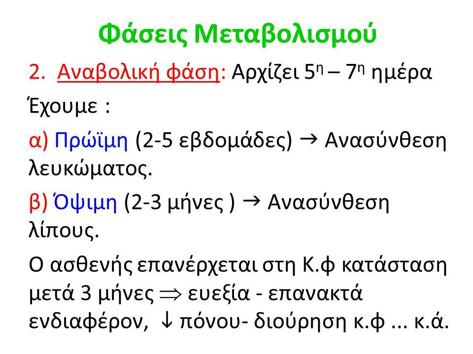 Φάσεις Μεταβολισμού 2.