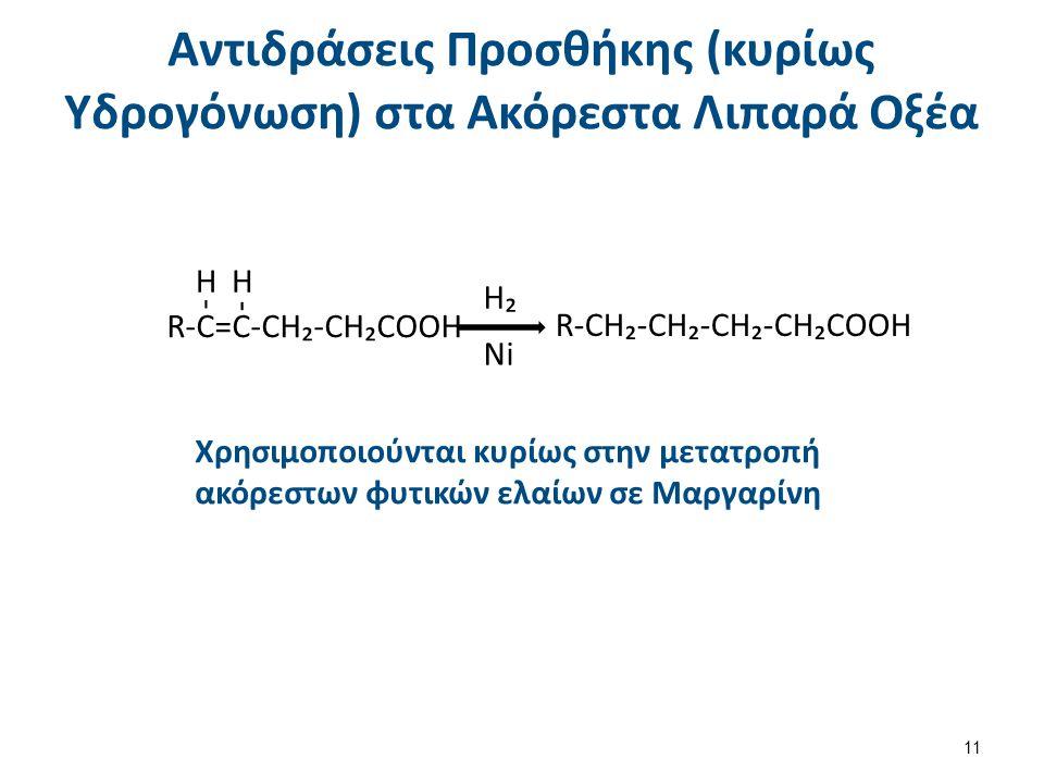 Αντιδράσεις Προσθήκης (κυρίως Υδρογόνωση) στα Ακόρεστα Λιπαρά Οξέα R-C=C-CH₂-CH₂COOH - H - H H₂H₂ Ni R-CH₂-CH₂-CH₂-CH₂COOH Χρησιμοποιούνται κυρίως στη