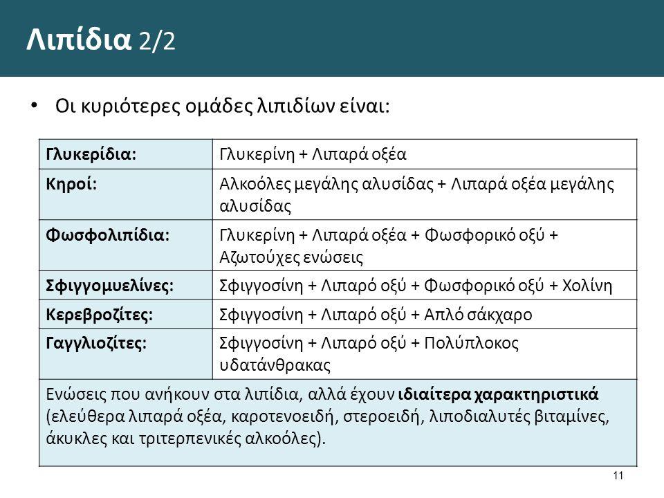 Λιπίδια 2/2 Οι κυριότερες ομάδες λιπιδίων είναι: 11 Γλυκερίδια:Γλυκερίνη + Λιπαρά οξέα Κηροί:Αλκοόλες μεγάλης αλυσίδας + Λιπαρά οξέα μεγάλης αλυσίδας Φωσφολιπίδια:Γλυκερίνη + Λιπαρά οξέα + Φωσφορικό οξύ + Αζωτούχες ενώσεις Σφιγγομυελίνες:Σφιγγοσίνη + Λιπαρό οξύ + Φωσφορικό οξύ + Χολίνη Κερεβροζίτες:Σφιγγοσίνη + Λιπαρό οξύ + Απλό σάκχαρο Γαγγλιοζίτες:Σφιγγοσίνη + Λιπαρό οξύ + Πολύπλοκος υδατάνθρακας Ενώσεις που ανήκουν στα λιπίδια, αλλά έχουν ιδιαίτερα χαρακτηριστικά (ελεύθερα λιπαρά οξέα, καροτενοειδή, στεροειδή, λιποδιαλυτές βιταμίνες, άκυκλες και τριτερπενικές αλκοόλες).