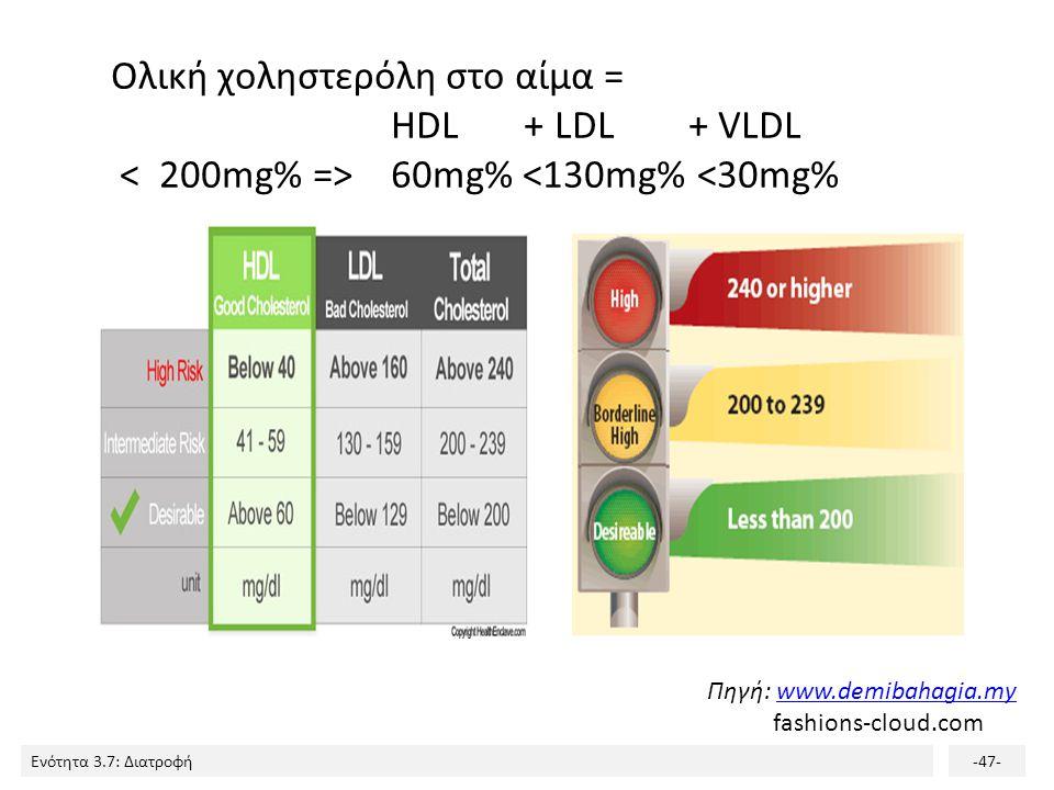 Ενότητα 3.7: Διατροφή-47- Πηγή: www.demibahagia.mywww.demibahagia.my fashions-cloud.com Ολική χοληστερόλη στο αίμα = HDL + LDL + VLDL 60mg% <130mg% <3