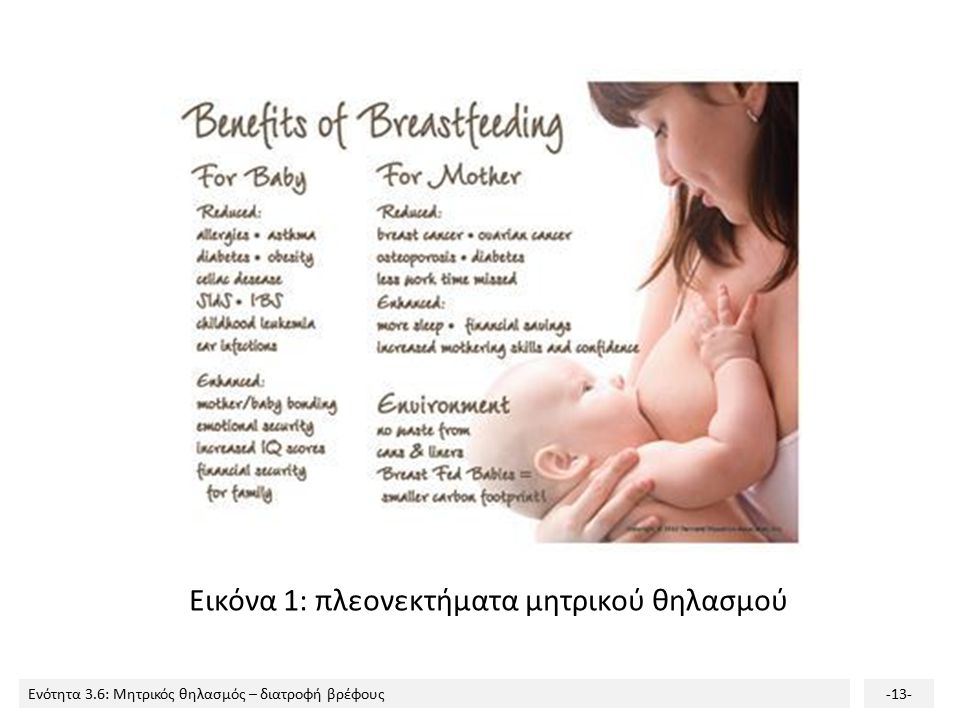 Ενότητα 3.6: Μητρικός θηλασμός – διατροφή βρέφους-13- Εικόνα 1: πλεονεκτήματα μητρικού θηλασμού