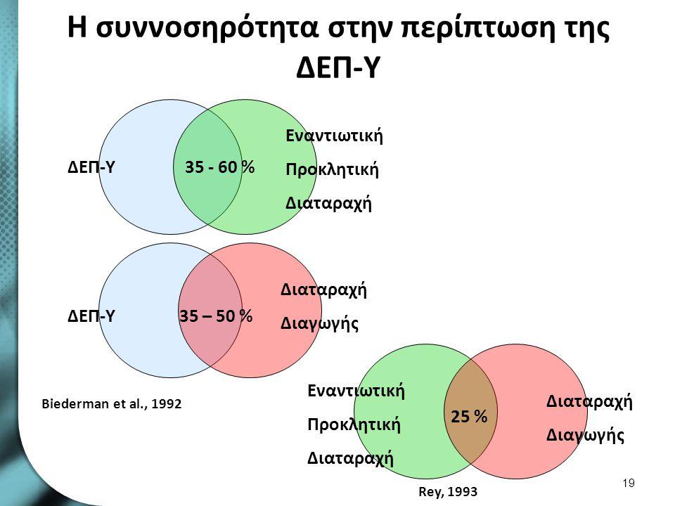 Η συννοσηρότητα στην περίπτωση της ΔΕΠ-Υ 19 35 - 60 % 35 – 50 % 25 % ΔΕΠ-Υ Εναντιωτική Προκλητική Διαταραχή Διαγωγής Διαταραχή Διαγωγής Εναντιωτική Πρ