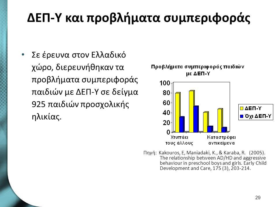 ΔΕΠ-Υ και προβλήματα συμπεριφοράς Σε έρευνα στον Ελλαδικό χώρο, διερευνήθηκαν τα προβλήματα συμπεριφοράς παιδιών με ΔΕΠ-Υ σε δείγμα 925 παιδιών προσχο