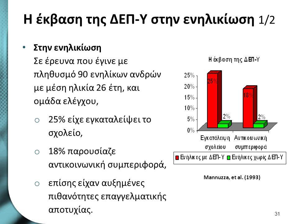 Η έκβαση της ΔΕΠ-Υ στην ενηλικίωση 1/2 Στην ενηλικίωση Σε έρευνα που έγινε με πληθυσμό 90 ενηλίκων ανδρών με μέση ηλικία 26 έτη, και ομάδα ελέγχου, o