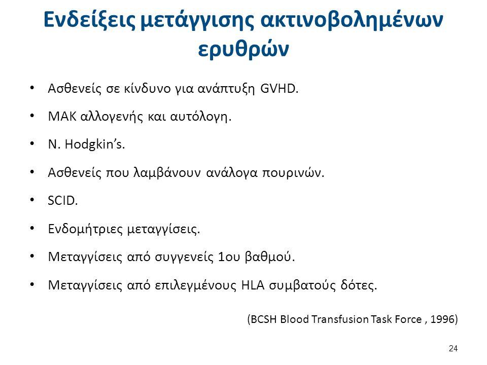 Ενδείξεις μετάγγισης ακτινοβολημένων ερυθρών Ασθενείς σε κίνδυνο για ανάπτυξη GVHD. ΜΑΚ αλλογενής και αυτόλογη. Ν. Hodgkin's. Ασθενείς που λαμβάνουν α