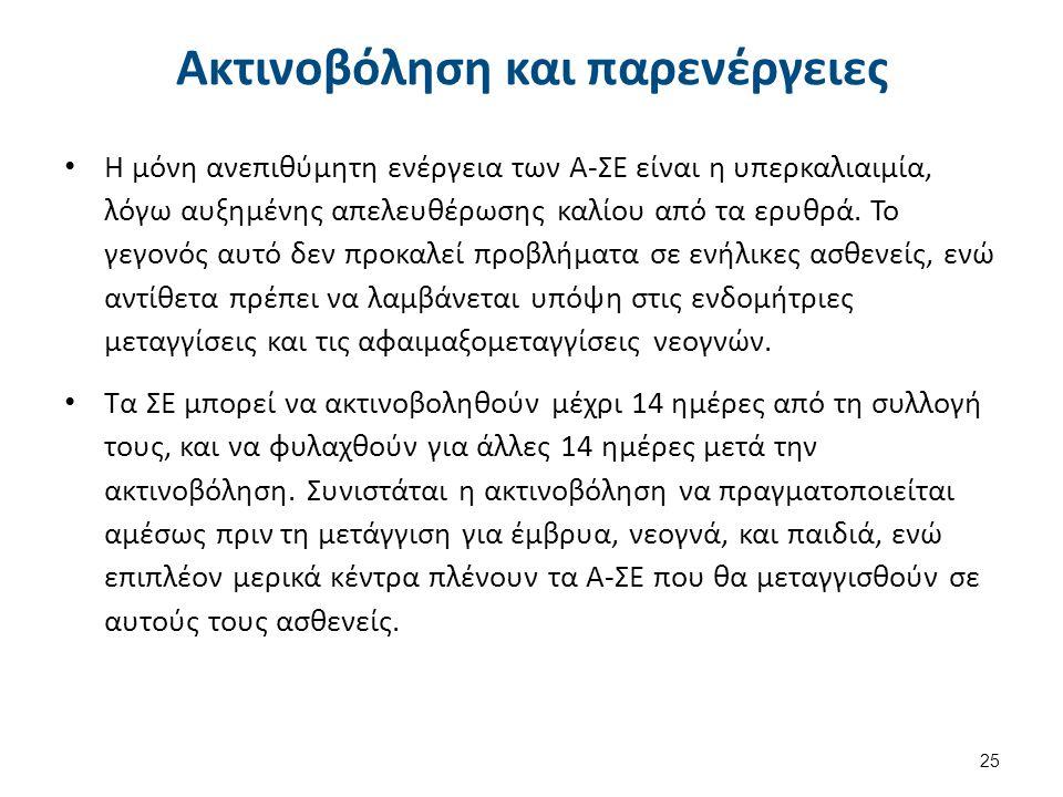 Ακτινοβόληση και παρενέργειες Η μόνη ανεπιθύμητη ενέργεια των Α-ΣΕ είναι η υπερκαλιαιμία, λόγω αυξημένης απελευθέρωσης καλίου από τα ερυθρά. Το γεγονό