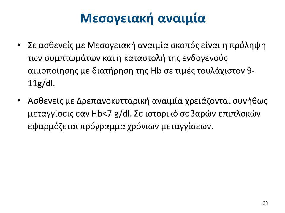 Μεσογειακή αναιμία Σε ασθενείς με Μεσογειακή αναιμία σκοπός είναι η πρόληψη των συμπτωμάτων και η καταστολή της ενδογενούς αιμοποίησης με διατήρηση τη