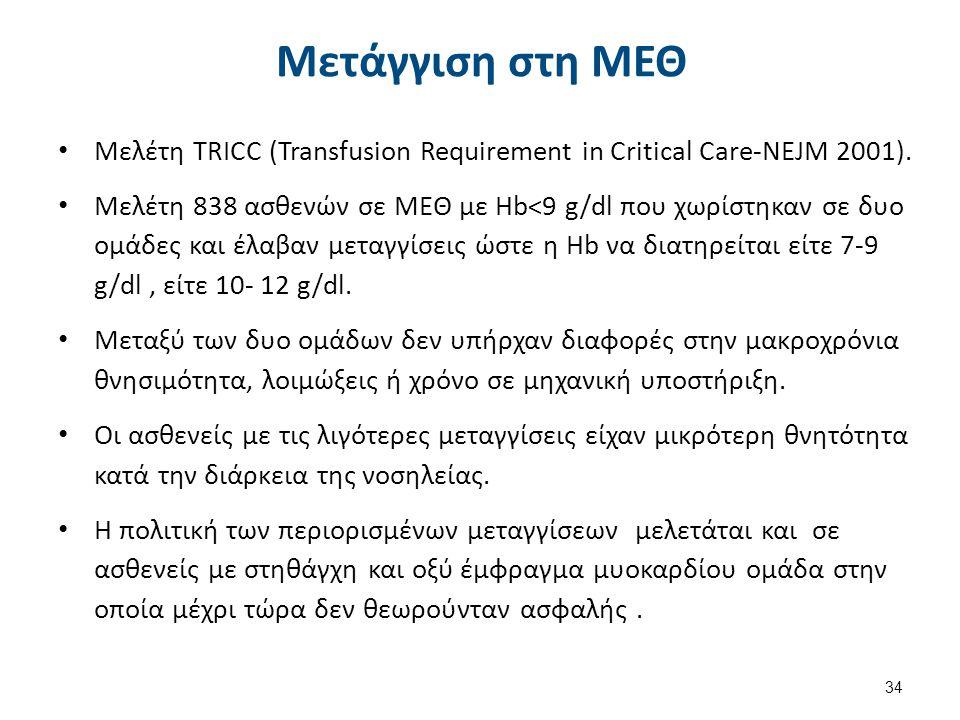 Μετάγγιση στη ΜΕΘ Μελέτη TRICC (Transfusion Requirement in Critical Care-NEJM 2001). Μελέτη 838 ασθενών σε ΜΕΘ με Hb<9 g/dl που χωρίστηκαν σε δυο ομάδ