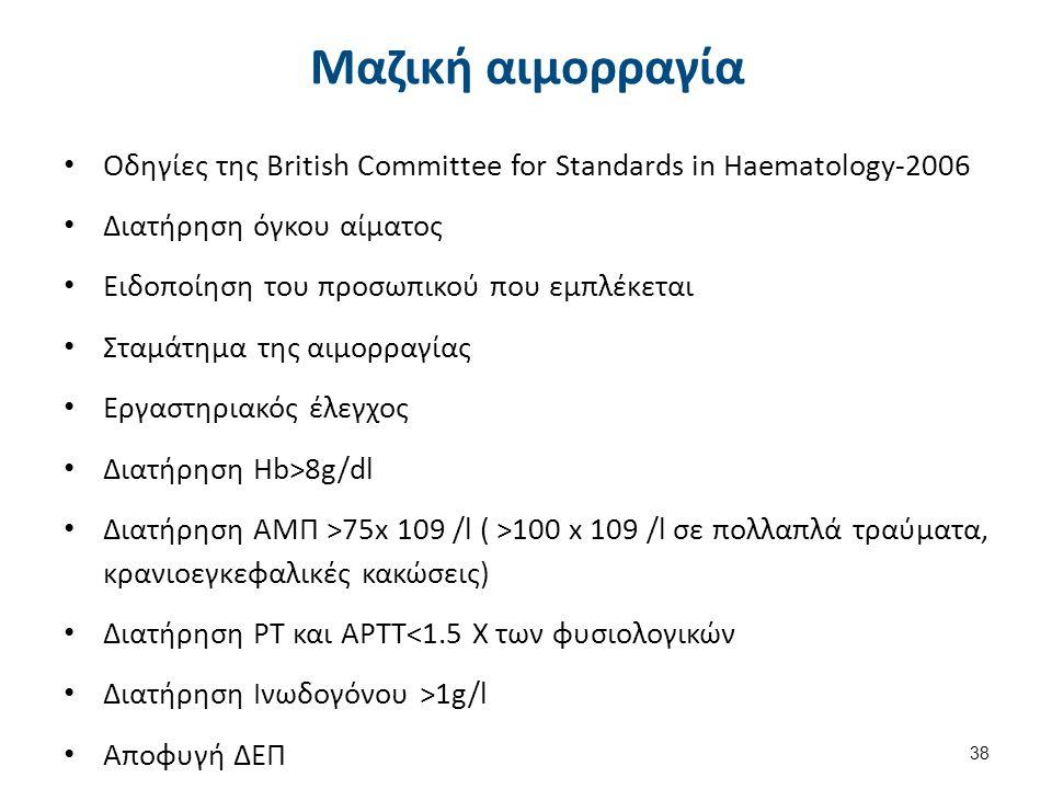 Μαζική αιμορραγία Οδηγίες της British Committee for Standards in Haematology-2006 Διατήρηση όγκου αίματος Ειδοποίηση του προσωπικού που εμπλέκεται Στα