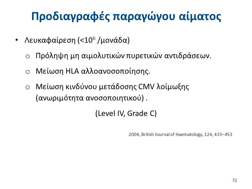 Λευκαφαίρεση (<10 6 /μονάδα) o Πρόληψη μη αιμολυτικών πυρετικών αντιδράσεων. o Μείωση HLA αλλοανοσοποίησης. o Μείωση κινδύνου μετάδοσης CMV λοίμωξης (