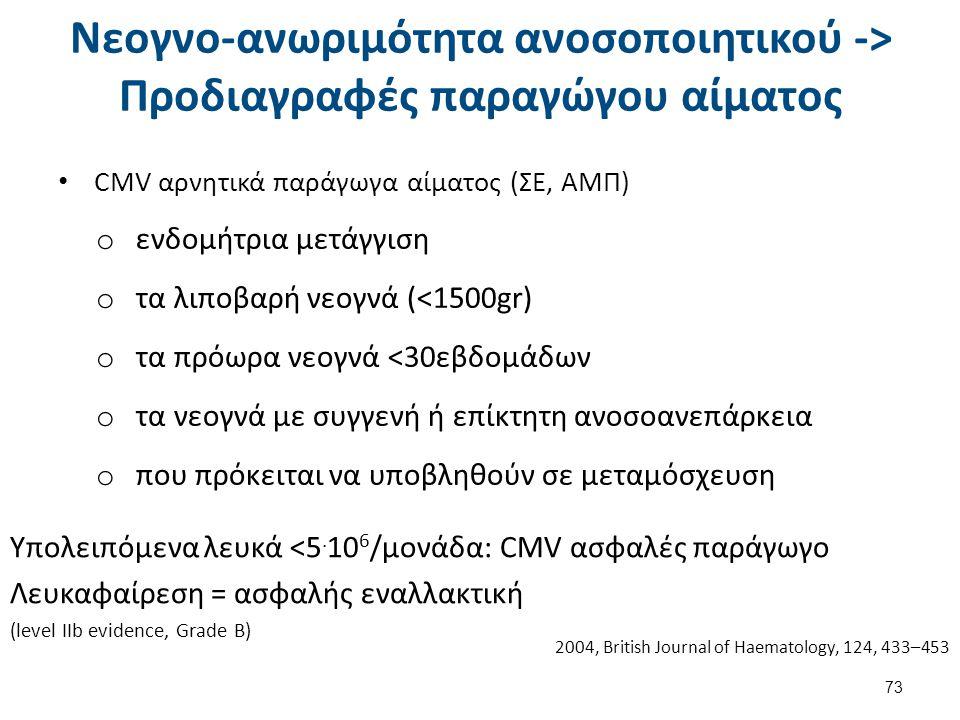 CMV αρνητικά παράγωγα αίματος (ΣΕ, ΑΜΠ) o ενδομήτρια μετάγγιση o τα λιποβαρή νεογνά (<1500gr) o τα πρόωρα νεογνά <30εβδομάδων o τα νεογνά με συγγενή ή