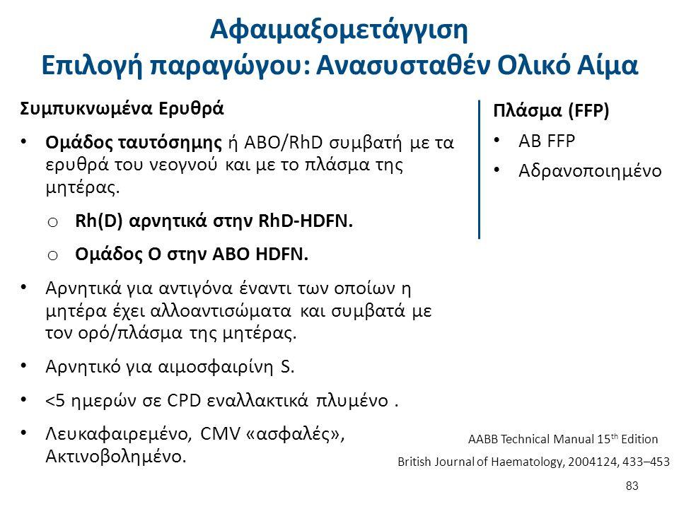 Συμπυκνωμένα Ερυθρά Ομάδος ταυτόσημης ή ΑΒΟ/RhD συμβατή με τα ερυθρά του νεογνού και με το πλάσμα της μητέρας. o Rh(D) αρνητικά στην RhD-HDFN. o Ομάδο