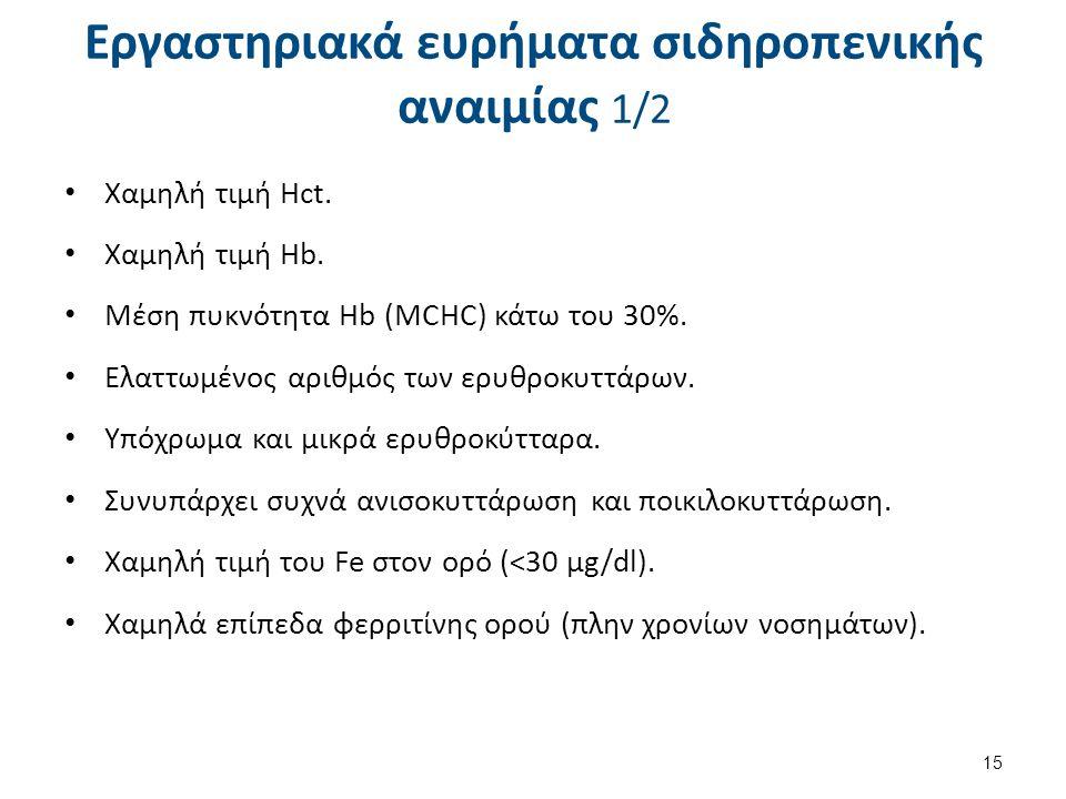 Εργαστηριακά ευρήματα σιδηροπενικής αναιμίας 1/2 Χαμηλή τιμή Hct. Χαμηλή τιμή Hb. Μέση πυκνότητα Hb (MCHC) κάτω του 30%. Ελαττωμένος αριθμός των ερυθρ