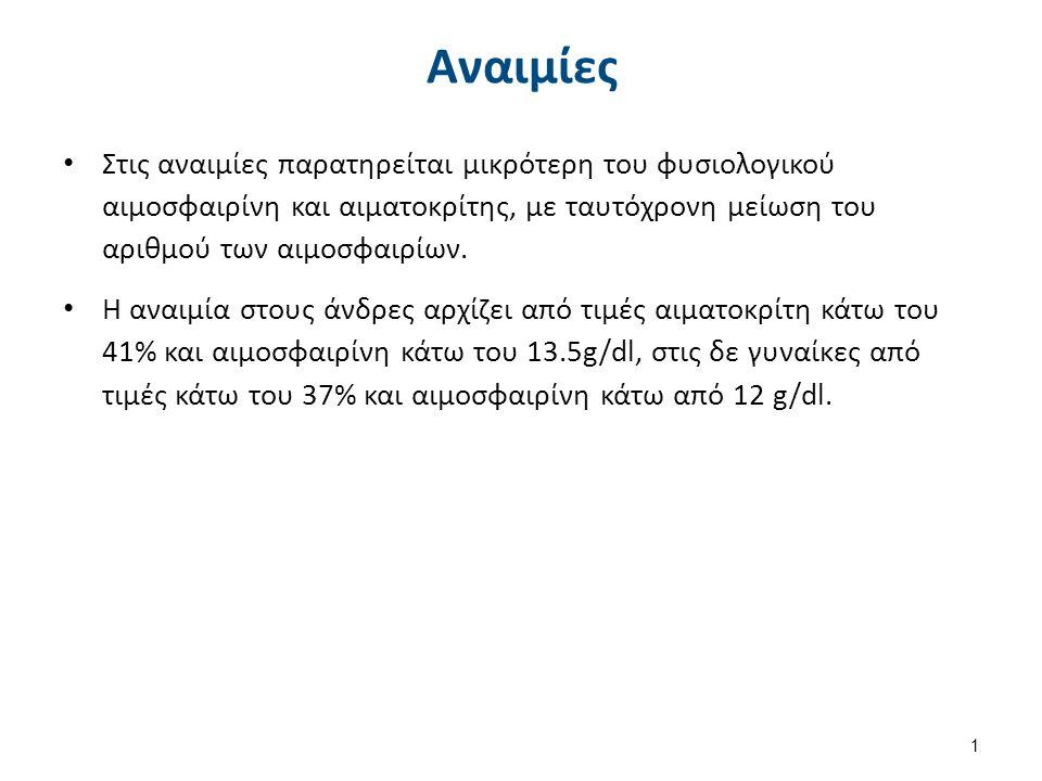 Ταξινόμηση αναιμιών 1/3 I.Η αιτιολογική ταξινόμηση ορίζει δύο βασικούς τρόπους από τους οποίους προκύπτουν οι αναιμίες: 1.Μειονεκτική αιμοποίηση, α) έλλειψη απαραιτήτων ουσιών, πχ έλλειψη σιδήρου, έλλειψη φυλικού οξέος), β) διαταραχή στην σύνθεση της αίμης (πορφυρίες) ή της σφαιρίνης (θαλασσαιμίες) γ) ανεπάρκεια του μυελού (απλαστικές αναιμίες).