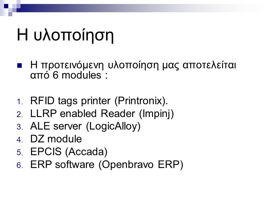 Η υλοποίηση Η προτεινόμενη υλοποίηση μας αποτελείται από 6 modules : 1. RFID tags printer (Printronix). 2. LLRP enabled Reader (Impinj) 3. ALE server