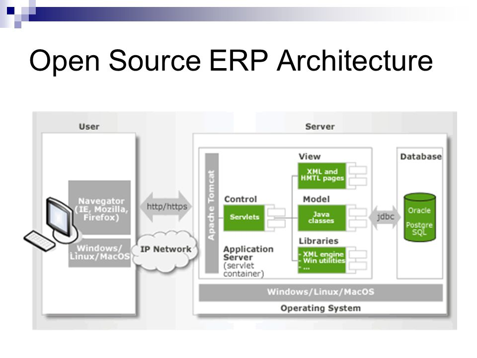 Open Source ERP Architecture