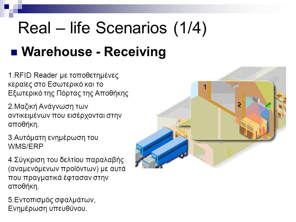 Real – life Scenarios (1/4) Warehouse - Receiving 1.RFID Reader με τοποθετημένες κεραίες στο Εσωτερικό και το Εξωτερικό της Πόρτας της Αποθήκης 2.Μαζι