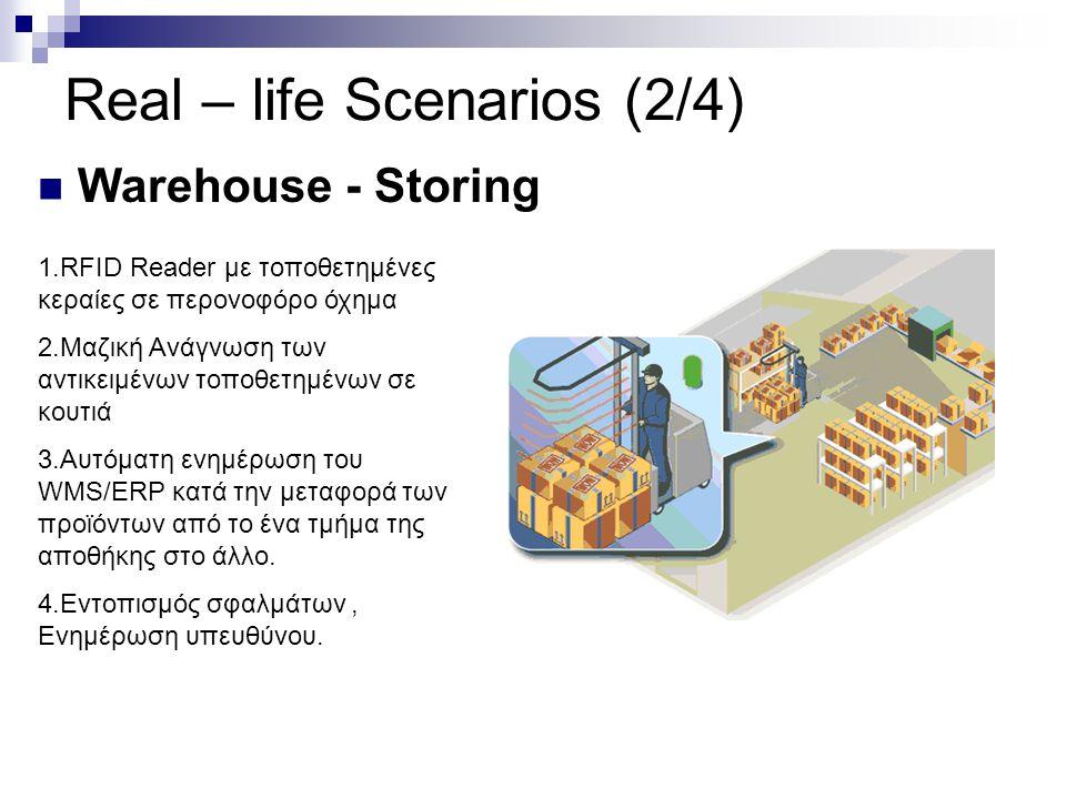 Real – life Scenarios (2/4) 1.RFID Reader με τοποθετημένες κεραίες σε περονοφόρο όχημα 2.Μαζική Ανάγνωση των αντικειμένων τοποθετημένων σε κουτιά 3.Αυ