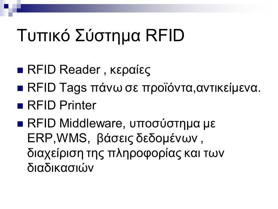 Τυπικό Σύστημα RFID RFID Reader, κεραίες RFID Tags πάνω σε προϊόντα,αντικείμενα. RFID Printer RFID Middleware, υποσύστημα με ΕRP,WMS, βάσεις δεδομένων