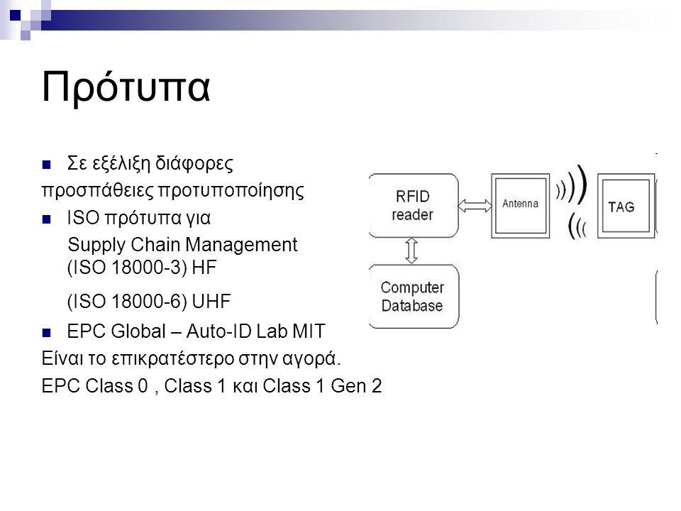 Πρότυπα Σε εξέλιξη διάφορες προσπάθειες προτυποποίησης ISO πρότυπα για Supply Chain Management (ISO 18000-3) HF (ISO 18000-6) UHF EPC Global – Auto-ID