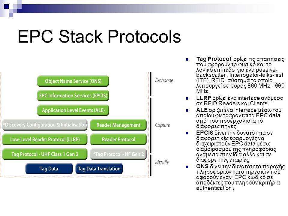 EPC Stack Protocols Tag Protocol ορίζει τις απαιτήσεις που αφορούν το φυσικό και το λογικό επίπεδο για ένα passive- backscatter, Interrogator-talks-fi