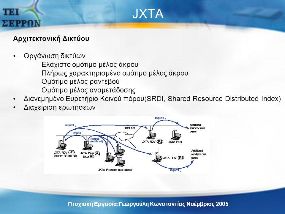 JXTA Αρχιτεκτονική Δικτύου Οργάνωση δικτύων Ελάχιστο ομότιμο μέλος άκρου Πλήρως χαρακτηρισμένο ομότιμο μέλος άκρου Ομότιμο μέλος ραντεβού Ομότιμο μέλος αναμετάδοσης Διανεμημένο Ευρετήριο Κοινού πόρου(SRDI, Shared Resource Distributed Index) Διαχείριση ερωτήσεων Πτυχιακή Εργασία:Γεωργούλη Κωνσταντίας Νοέμβριος 2005
