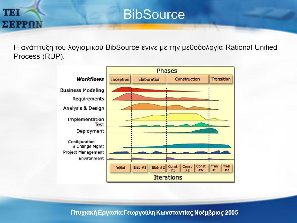 BibSource H ανάπτυξη του λογισμικού BibSource έγινε με την μεθοδολογία Rational Unified Process (RUP).