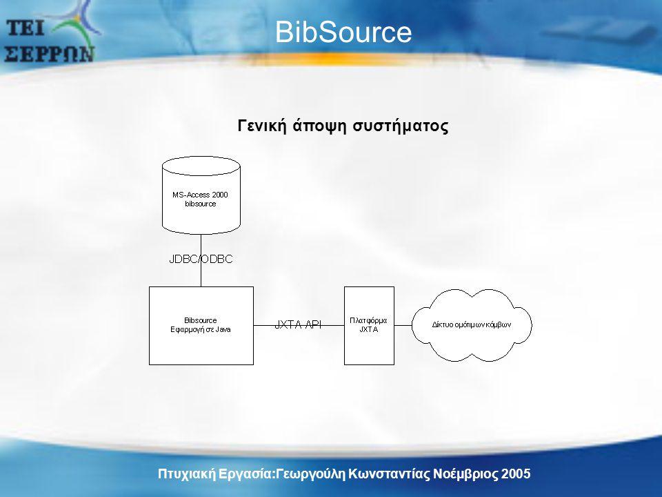 BibSource Γενική άποψη συστήματος Πτυχιακή Εργασία:Γεωργούλη Κωνσταντίας Νοέμβριος 2005