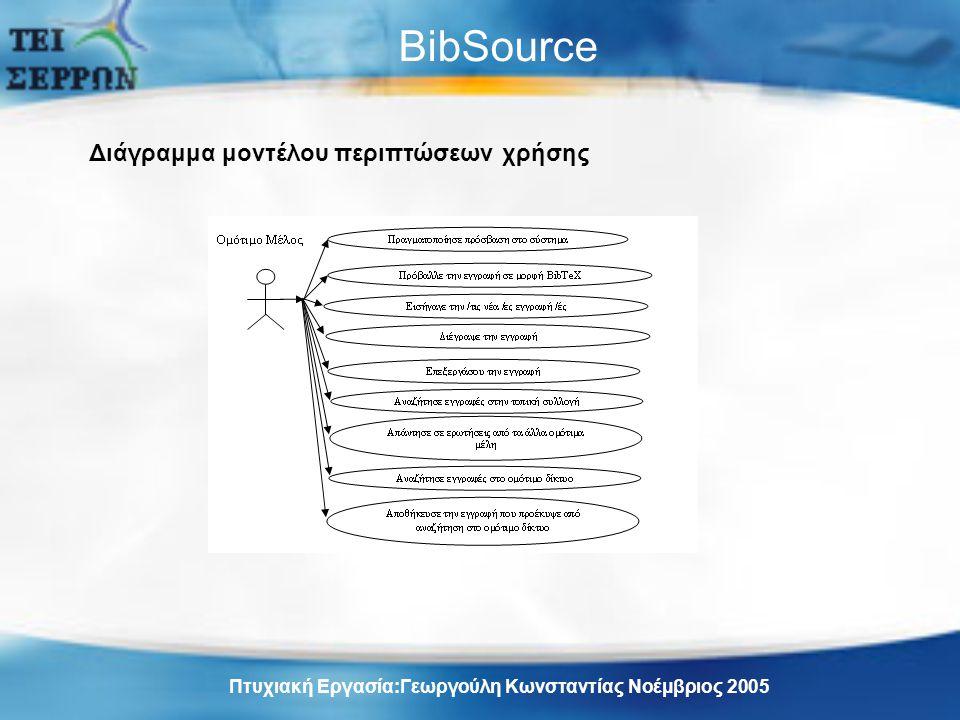 BibSource Διάγραμμα μοντέλου περιπτώσεων χρήσης Πτυχιακή Εργασία:Γεωργούλη Κωνσταντίας Νοέμβριος 2005
