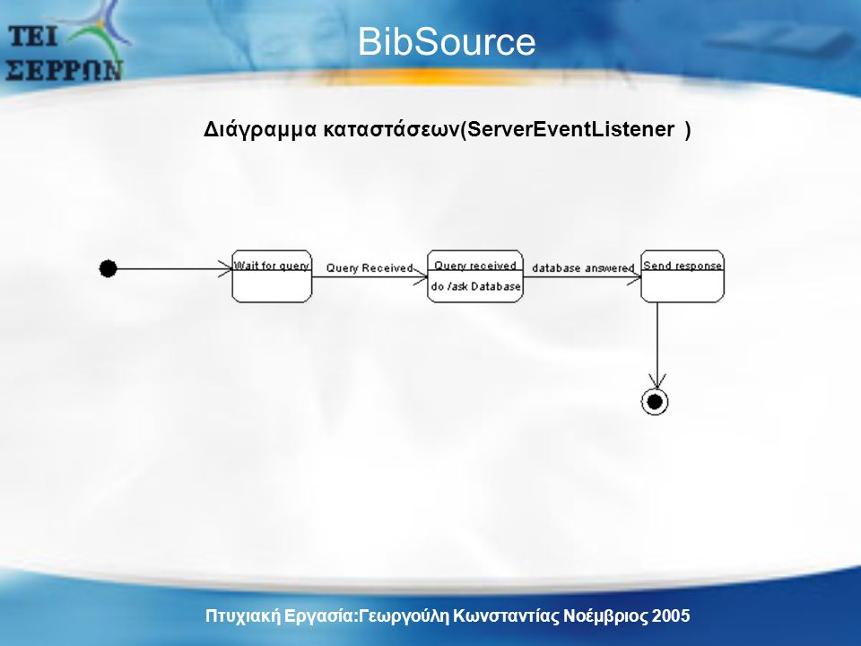 BibSource Διάγραμμα καταστάσεων(ServerEventListener ) Πτυχιακή Εργασία:Γεωργούλη Κωνσταντίας Νοέμβριος 2005