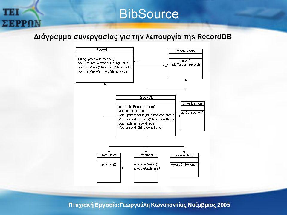 BibSource Διάγραμμα συνεργασίας για την λειτουργία τηs RecordDB Πτυχιακή Εργασία:Γεωργούλη Κωνσταντίας Νοέμβριος 2005