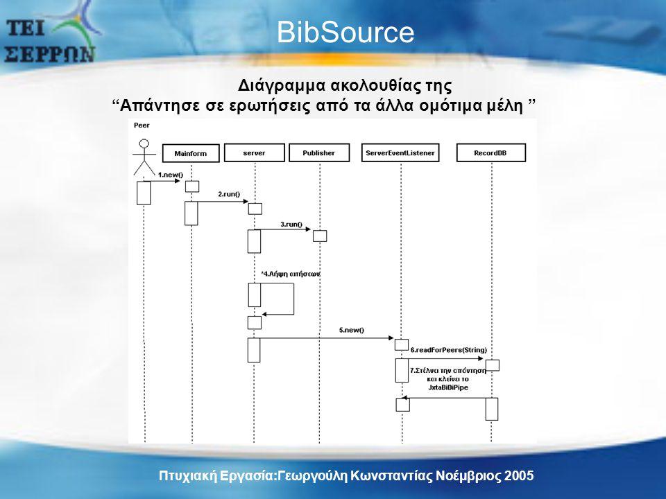 BibSource Διάγραμμα ακολουθίας της Απάντησε σε ερωτήσεις από τα άλλα ομότιμα μέλη Πτυχιακή Εργασία:Γεωργούλη Κωνσταντίας Νοέμβριος 2005