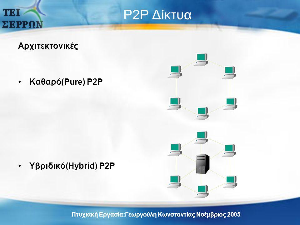 P2P Δίκτυα Αρχιτεκτονικές Καθαρό(Pure) Ρ2Ρ Υβριδικό(Hybrid) Ρ2Ρ Πτυχιακή Εργασία:Γεωργούλη Κωνσταντίας Νοέμβριος 2005