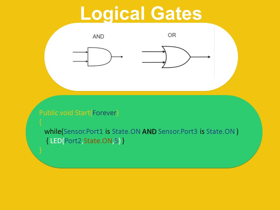 Logical Gates Public void Start(Forever) { AND while(Sensor.Port1 is State.ON AND Sensor.Port3 is State.ON ) { LED(Port2,State.ON,5) } } Public void Start(Forever) { AND while(Sensor.Port1 is State.ON AND Sensor.Port3 is State.ON ) { LED(Port2,State.ON,5) } }