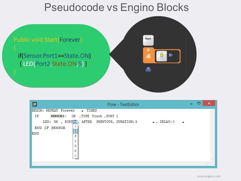 Pseudocode vs Engino Blocks www.engino.com Public void Start(Forever) { while(Sensor.Port1 is State.ON) { LED(Port2,State.ON,5) } } Public void Start(Forever) { while(Sensor.Port1 is State.ON) { LED(Port2,State.ON,5) } } LED Properties PORT 2 Time5 StateON Delay0 AFTER Previous Sensor Properties PORT 1 StateON useless