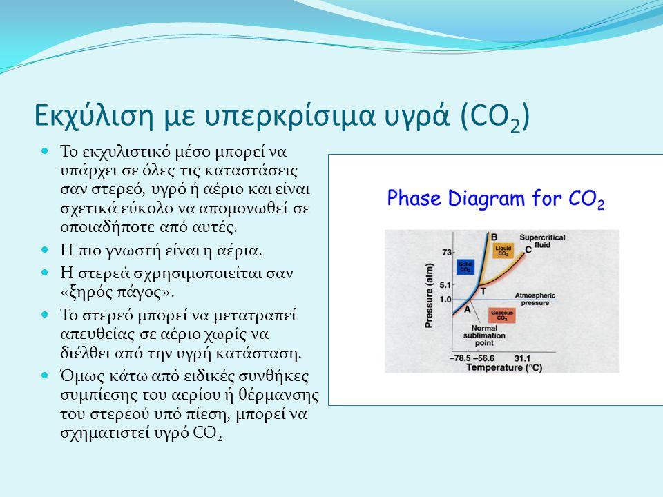 Εκχύλιση με υπερκρίσιμα υγρά (CO 2 ) To εκχυλιστικό μέσο μπορεί να υπάρχει σε όλες τις καταστάσεις σαν στερεό, υγρό ή αέριο και είναι σχετικά εύκολο να απομονωθεί σε οποιαδήποτε από αυτές.