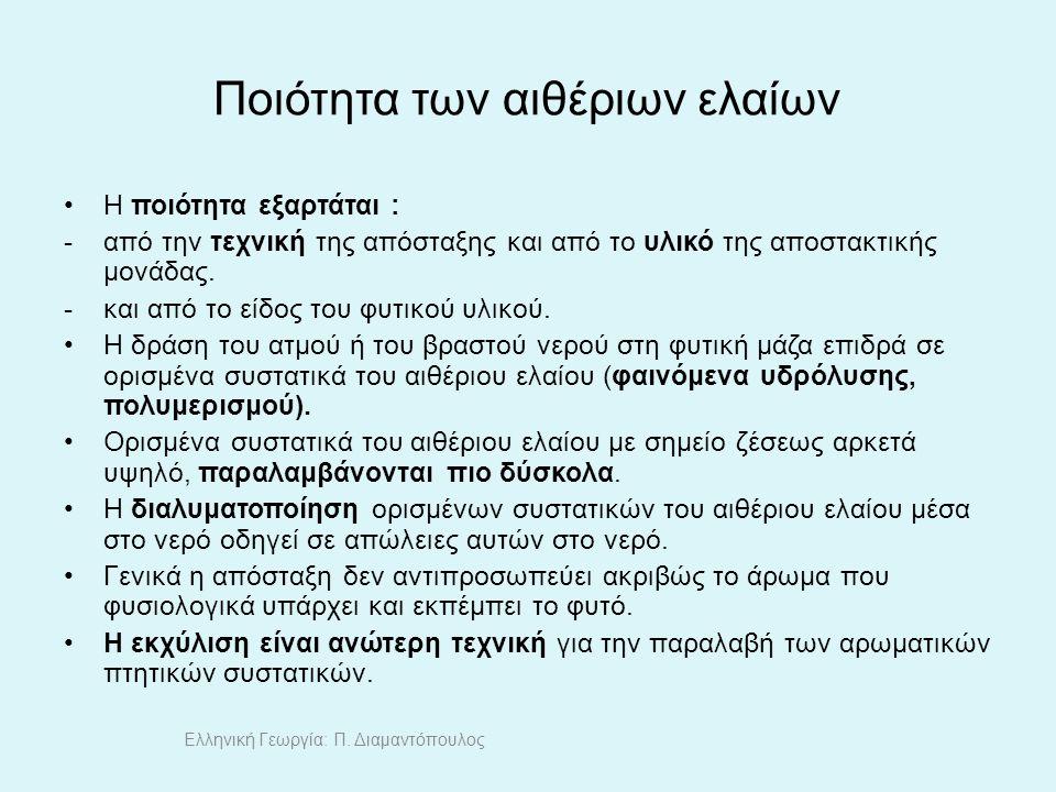 Επαναπόσταξη - απόσταξη με σύστημα επαναρροής (cohobage) Ελληνική Γεωργία: Π.