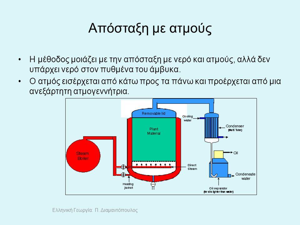 Απόσταξη με ατμούς Η μέθοδος μοιάζει με την απόσταξη με νερό και ατμούς, αλλά δεν υπάρχει νερό στον πυθμένα του άμβυκα.