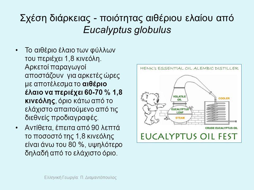 Σχέση διάρκειας - ποιότητας αιθέριου ελαίου από Eucalyptus globulus To αιθέριο έλαιο των φύλλων του περιέχει 1,8 κινεόλη.