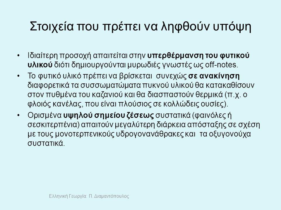Μειονεκτήματα Ελληνική Γεωργία: Π.