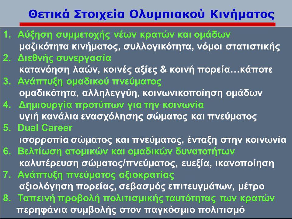 18 Θετικά Στοιχεία Ολυμπιακού Κινήματος 1.Αύξηση συμμετοχής νέων κρατών και ομάδων μαζικότητα κινήματος, συλλογικότητα, νόμοι στατιστικής 2.Διεθνής συ