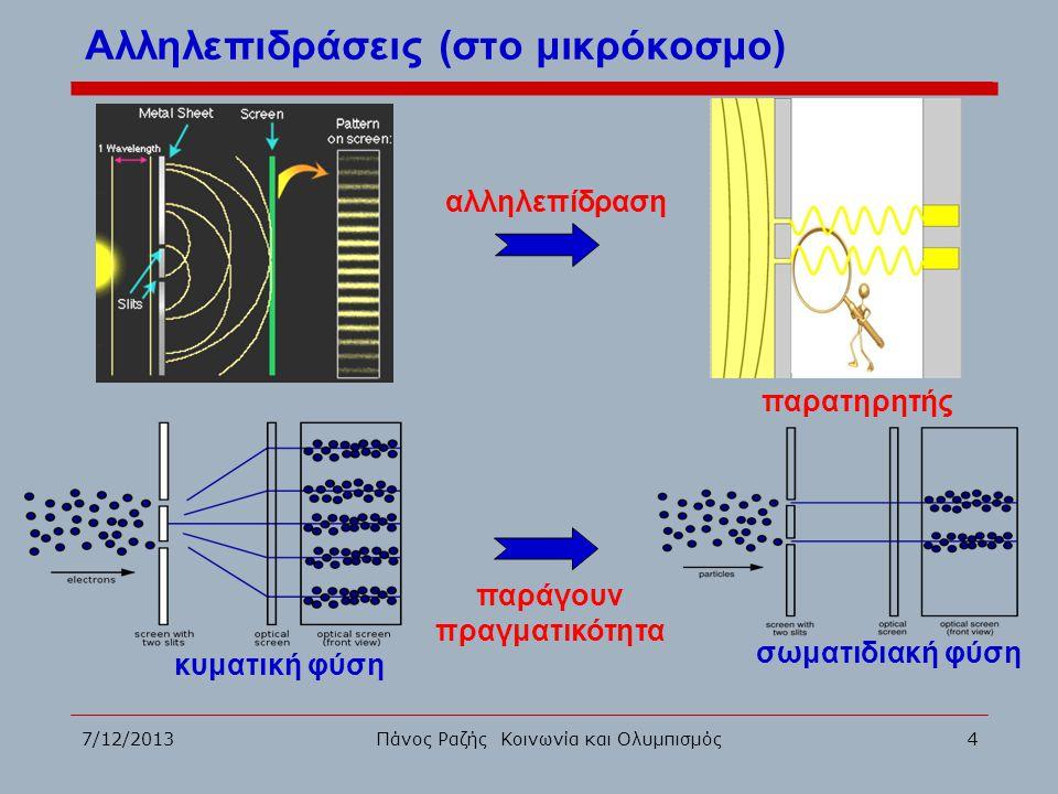 7/12/20134Πάνος Ραζής Κοινωνία και Ολυμπισμός Αλληλεπιδράσεις (στο μικρόκοσμο) παράγουν πραγματικότητα κυματική φύση σωματιδιακή φύση αλληλεπίδραση πα