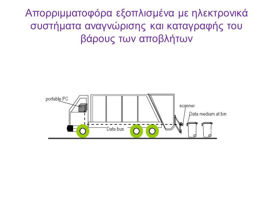 Απορριμματοφόρα εξοπλισμένα με ηλεκτρονικά συστήματα αναγνώρισης και καταγραφής του βάρους των αποβλήτων