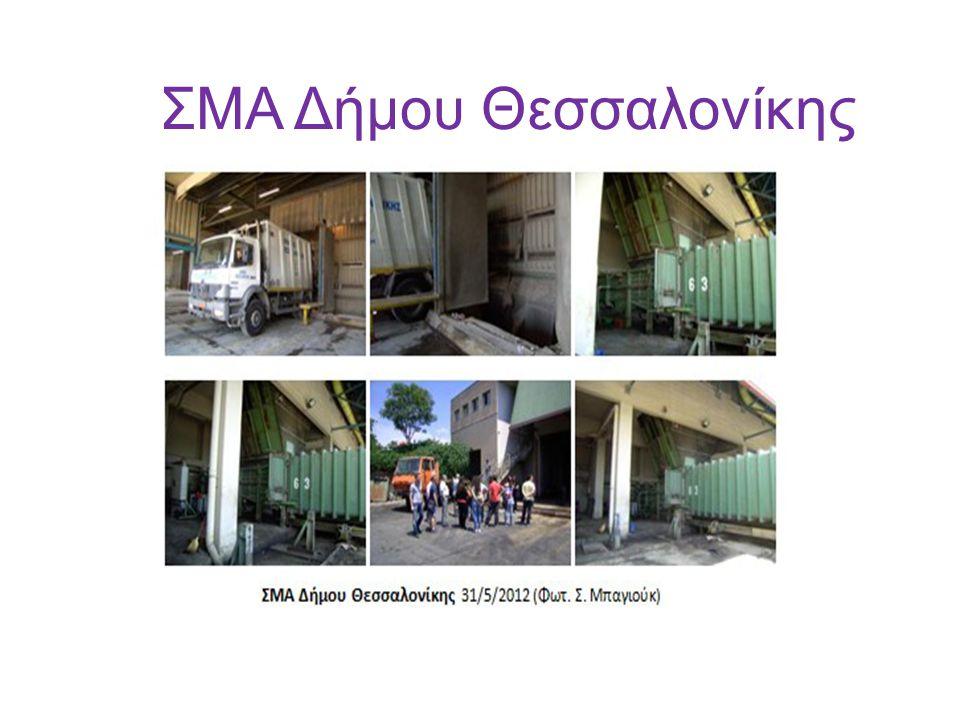 ΣΜΑ Δήμου Θεσσαλονίκης